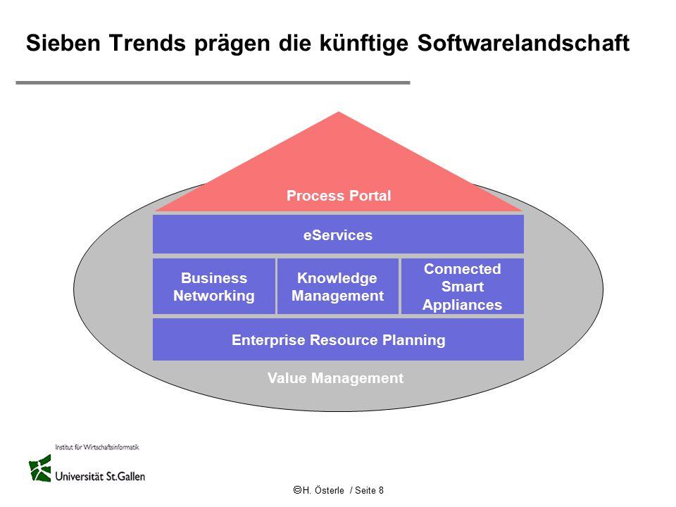  H. Österle / Seite 8 Value Management eServices Business Networking Knowledge Management Connected Smart Appliances Process Portal Enterprise Resour