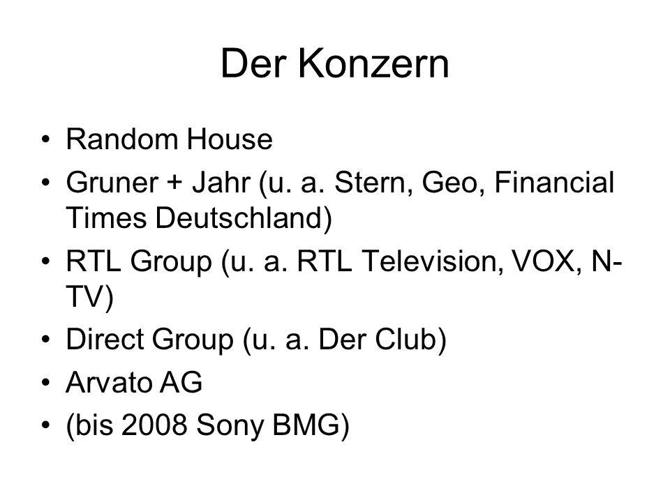 Der Konzern Random House Gruner + Jahr (u. a. Stern, Geo, Financial Times Deutschland) RTL Group (u. a. RTL Television, VOX, N- TV) Direct Group (u. a
