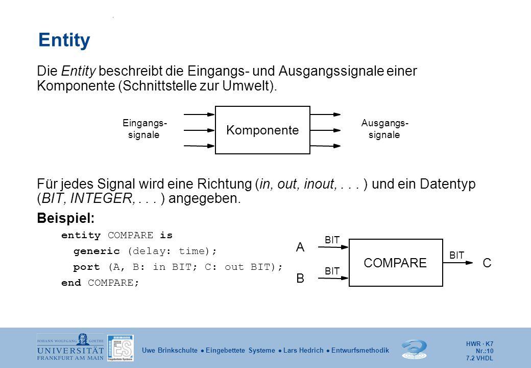 HWR · K7 Nr.:10 Uwe Brinkschulte  Eingebettete Systeme  Lars Hedrich  Entwurfsmethodik Entity Die Entity beschreibt die Eingangs- und Ausgangssigna
