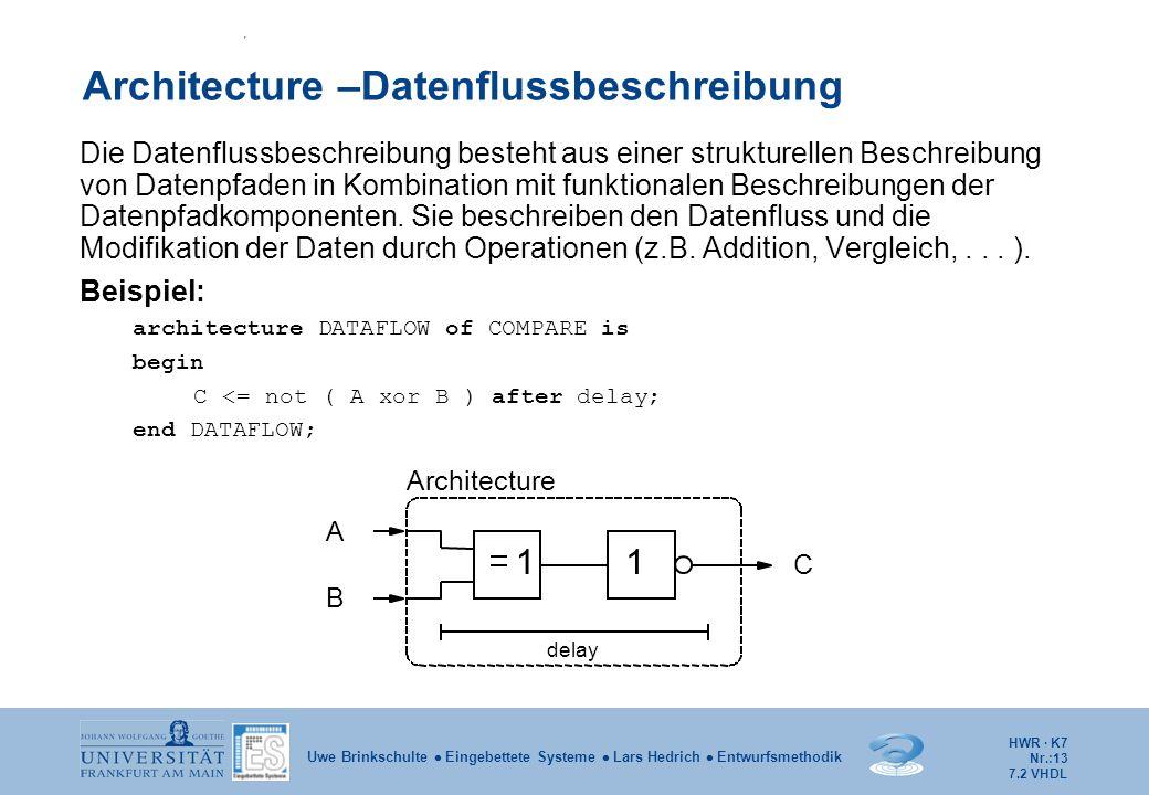 HWR · K7 Nr.:13 Uwe Brinkschulte  Eingebettete Systeme  Lars Hedrich  Entwurfsmethodik Architecture –Datenflussbeschreibung Die Datenflussbeschreib