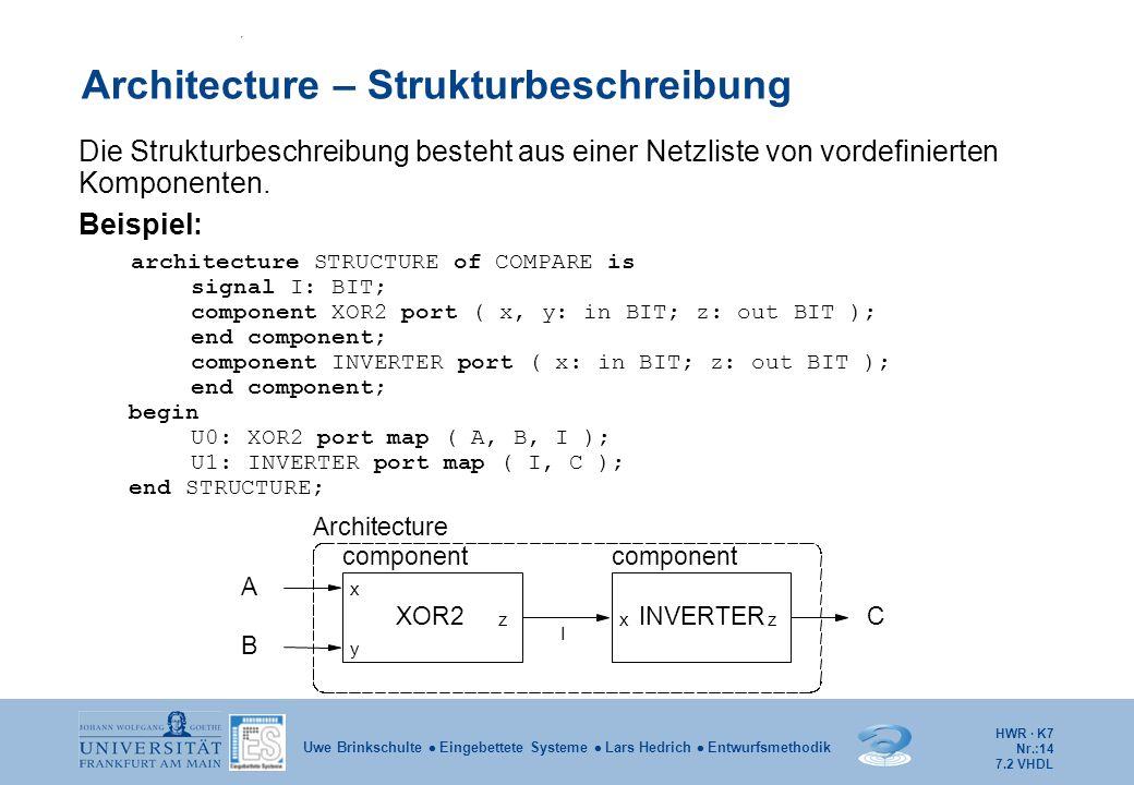 HWR · K7 Nr.:14 Uwe Brinkschulte  Eingebettete Systeme  Lars Hedrich  Entwurfsmethodik Architecture – Strukturbeschreibung Die Strukturbeschreibung