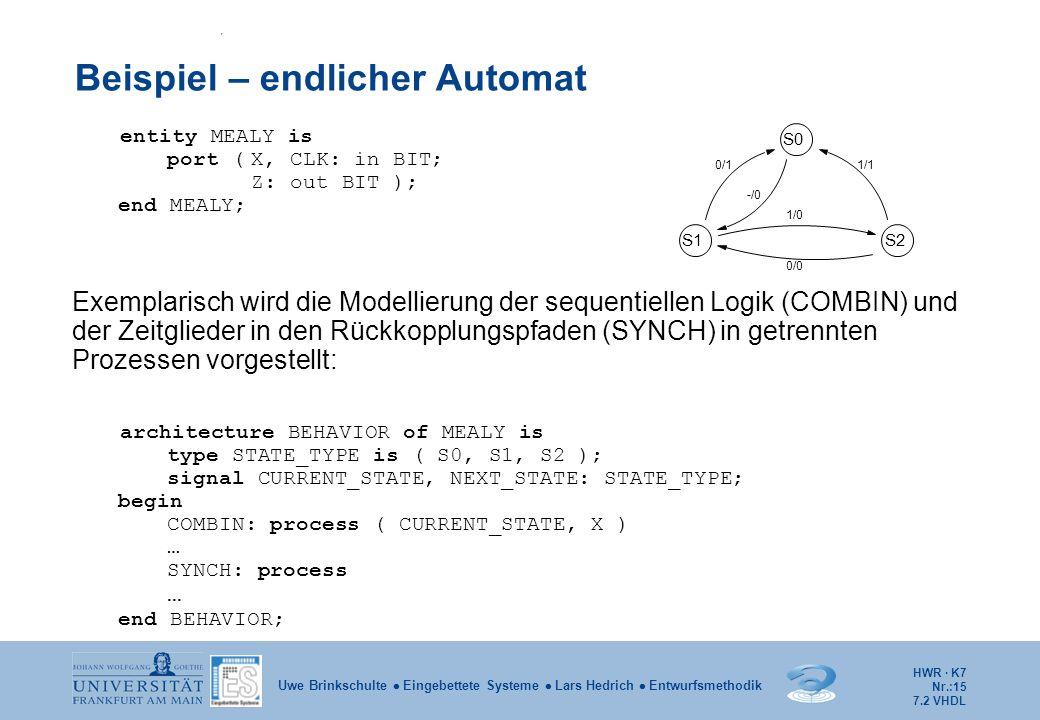 HWR · K7 Nr.:15 Uwe Brinkschulte  Eingebettete Systeme  Lars Hedrich  Entwurfsmethodik Beispiel – endlicher Automat entity MEALY is port (X, CLK: i
