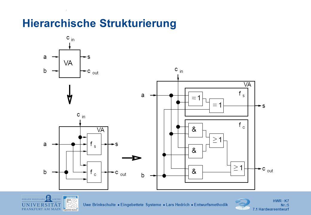 HWR · K7 Nr.:16 Uwe Brinkschulte  Eingebettete Systeme  Lars Hedrich  Entwurfsmethodik Beispiel - COMBIN COMBIN: process ( CURRENT_STATE, X ) begin case CURRENT_STATE is when S0 => Z <= '0'; NEXT_STATE<= S1; when S1 => if X = '0' then Z <= '1'; NEXT_STATE<= S0; else Z <= '0'; NEXT_STATE<= S2; end if; when S2 => … end case; end process; -/0 S0 S1S2 0/1 1/0 0/0 1/1 7.2 VHDL