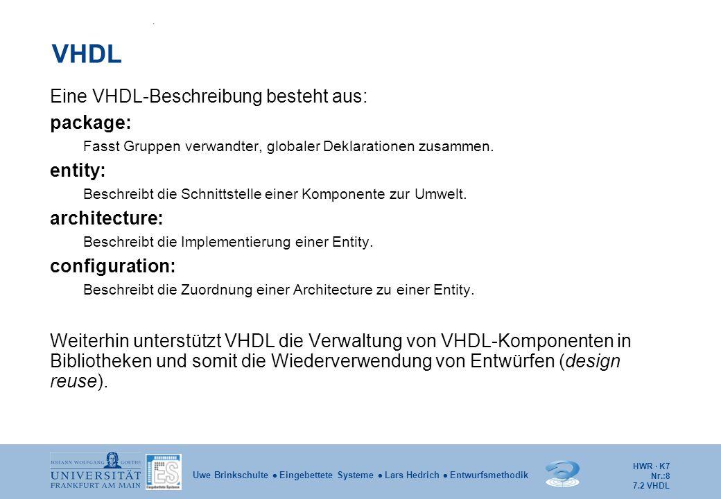 HWR · K7 Nr.:8 Uwe Brinkschulte  Eingebettete Systeme  Lars Hedrich  Entwurfsmethodik VHDL Eine VHDL-Beschreibung besteht aus: package: Fasst Grupp