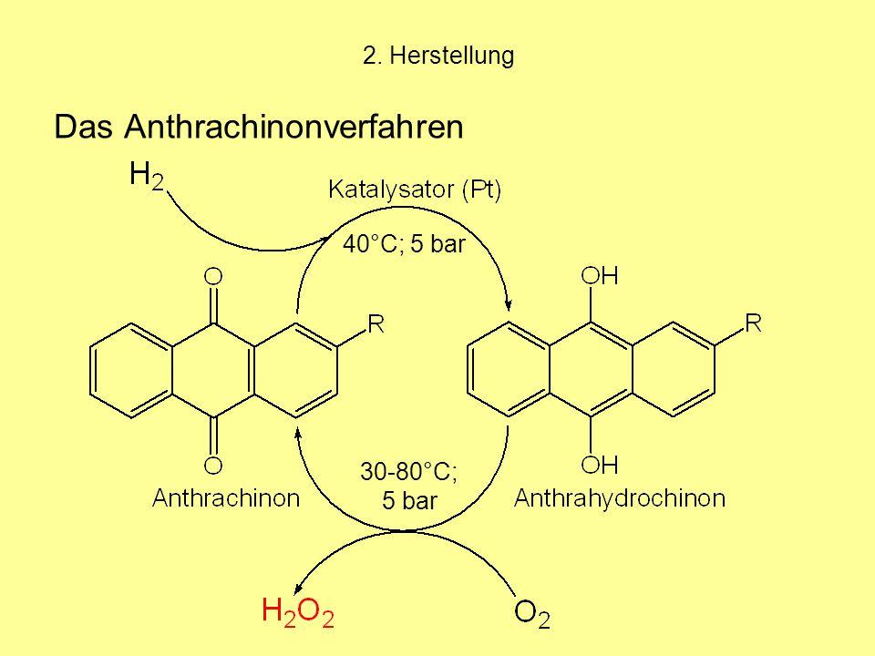 2. Herstellung Das Anthrachinonverfahren 40°C; 5 bar 30-80°C; 5 bar