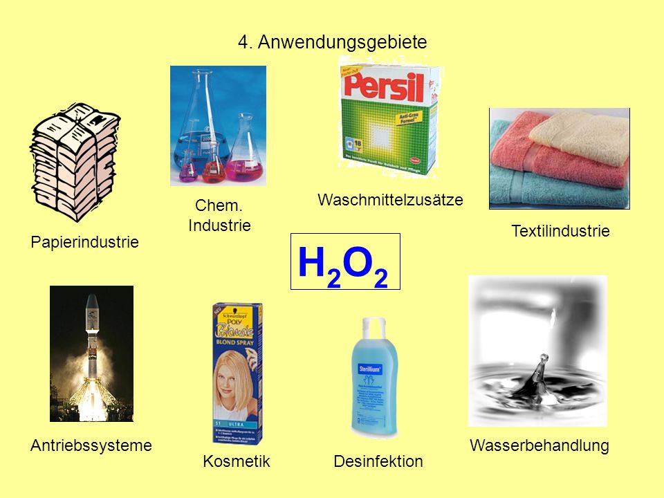 4.Anwendungsgebiete H2O2H2O2 Papierindustrie Chem.