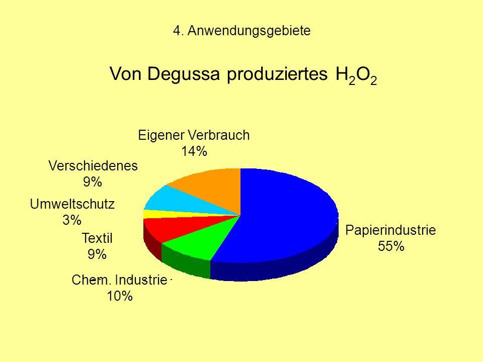 4. Anwendungsgebiete Von Degussa produziertes H 2 O 2 Papierindustrie 55% Textil 9% Umweltschutz 3% Verschiedenes 9% Eigener Verbrauch 14% Chem. Indus