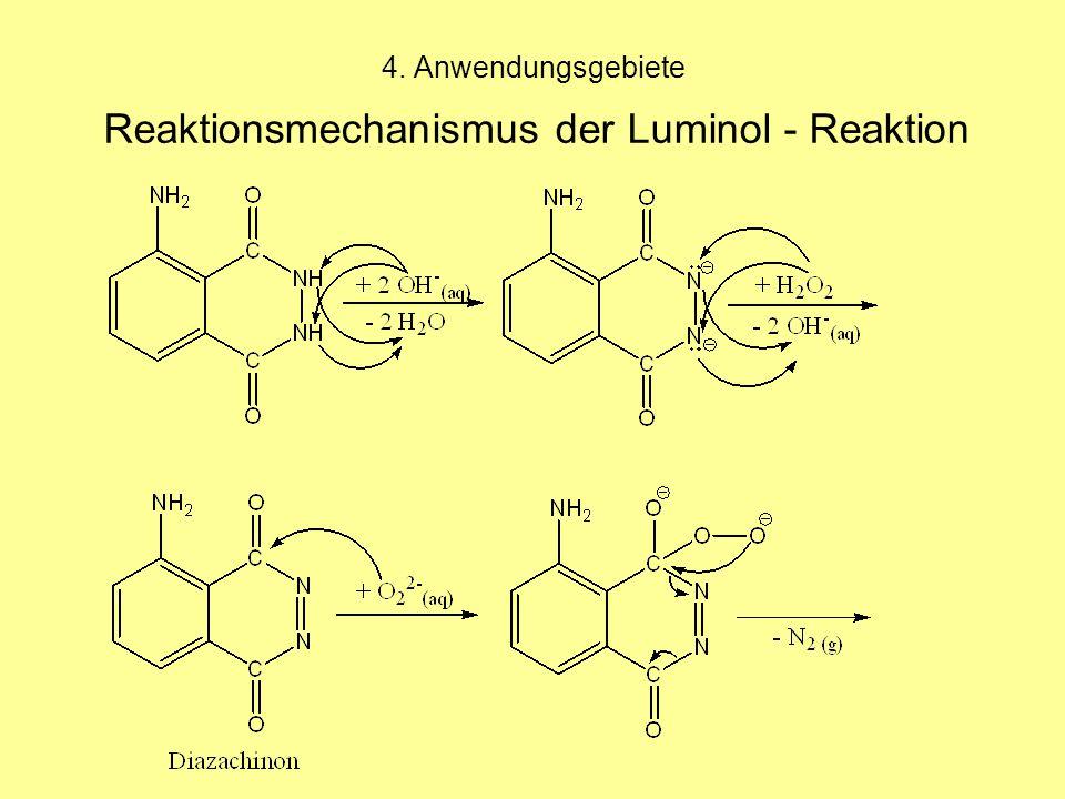4. Anwendungsgebiete Reaktionsmechanismus der Luminol - Reaktion
