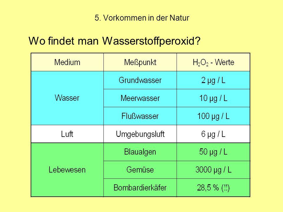 5. Vorkommen in der Natur Wo findet man Wasserstoffperoxid?