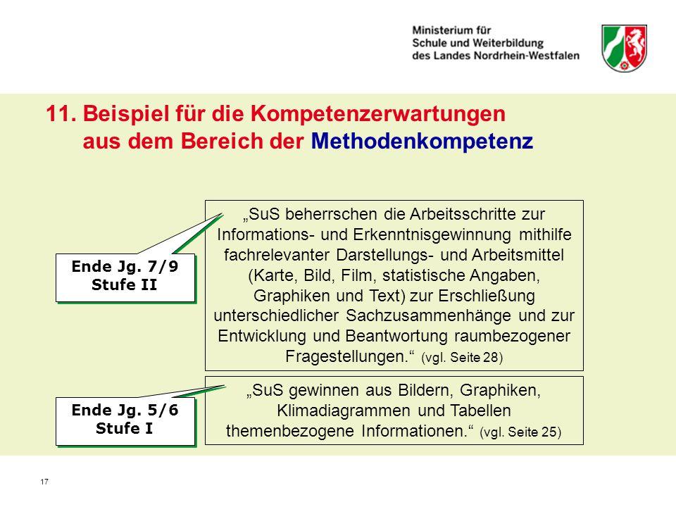 """17 11. Beispiel für die Kompetenzerwartungen aus dem Bereich der Methodenkompetenz """"SuS beherrschen die Arbeitsschritte zur Informations- und Erkenntn"""