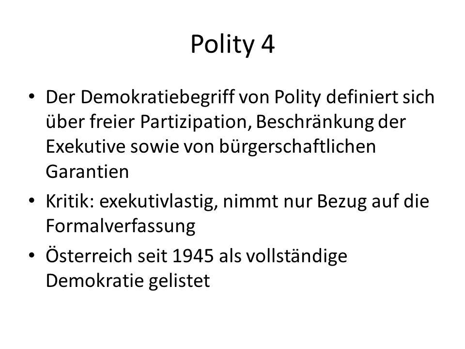 Polity 4 Der Demokratiebegriff von Polity definiert sich über freier Partizipation, Beschränkung der Exekutive sowie von bürgerschaftlichen Garantien