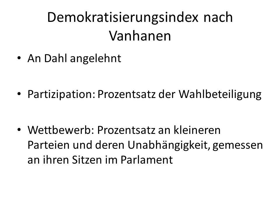 Demokratisierungsindex nach Vanhanen An Dahl angelehnt Partizipation: Prozentsatz der Wahlbeteiligung Wettbewerb: Prozentsatz an kleineren Parteien un