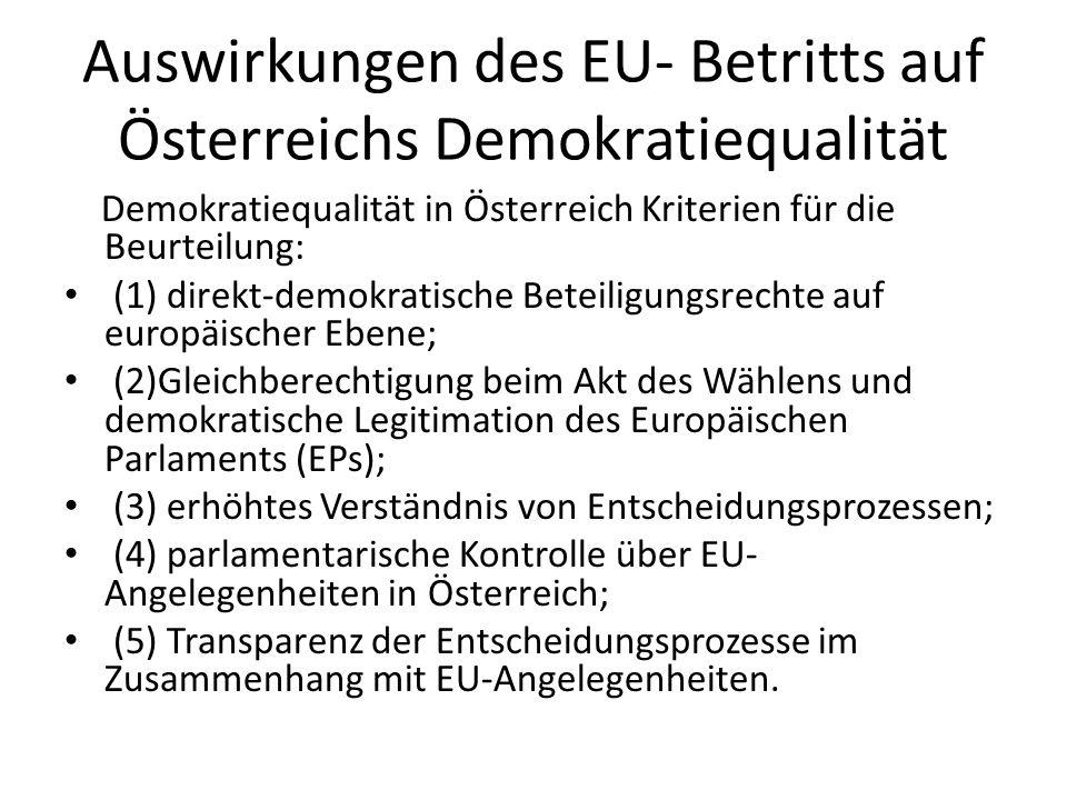 Auswirkungen des EU- Betritts auf Österreichs Demokratiequalität Demokratiequalität in Österreich Kriterien für die Beurteilung: (1) direkt-demokratis