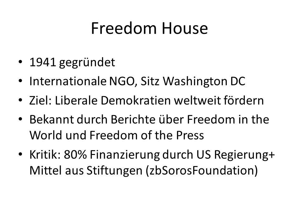 Freedom House 1941 gegründet Internationale NGO, Sitz Washington DC Ziel: Liberale Demokratien weltweit fördern Bekannt durch Berichte über Freedom in