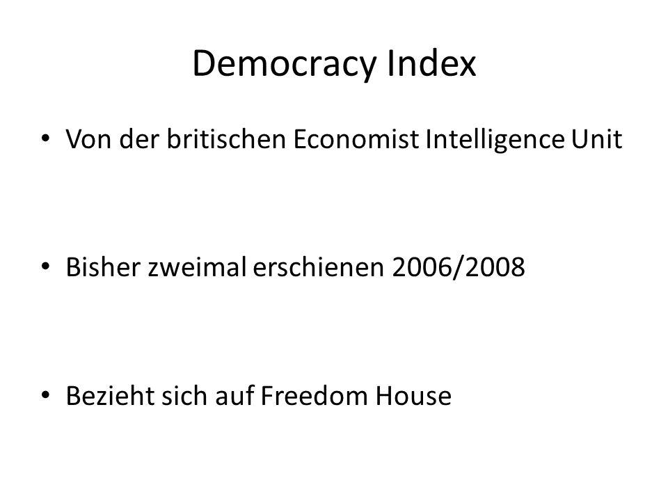Democracy Index (II)