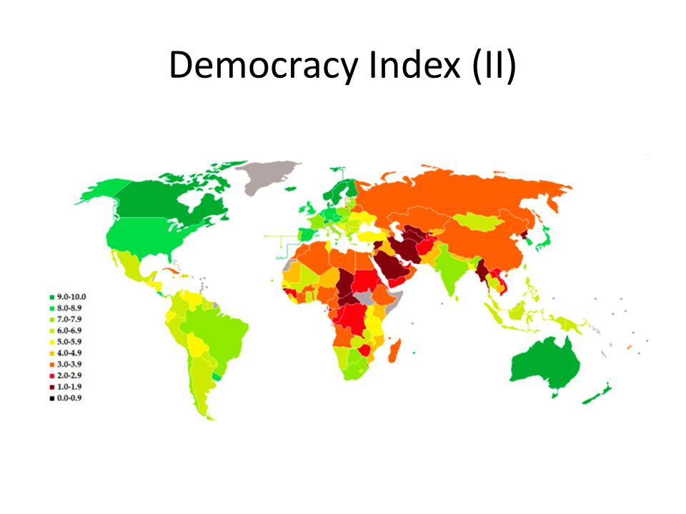 Democracy Index (II)