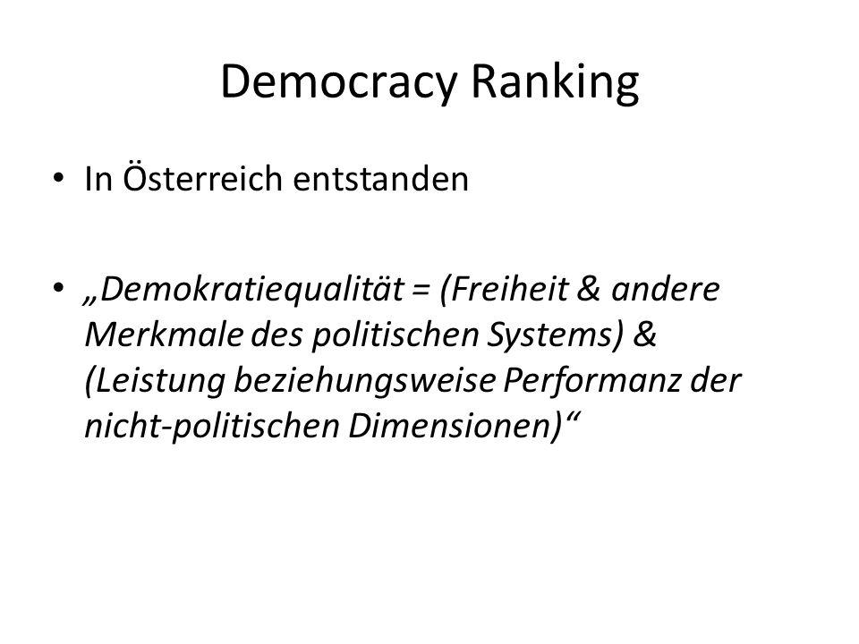 """Democracy Ranking In Österreich entstanden """"Demokratiequalität = (Freiheit & andere Merkmale des politischen Systems) & (Leistung beziehungsweise Perf"""