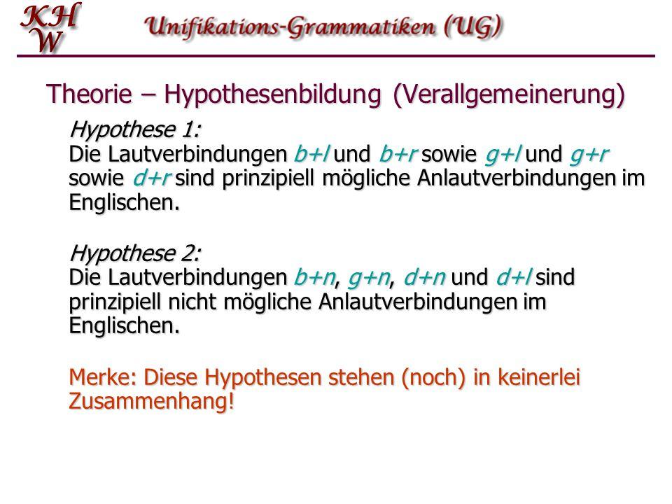 Hypothese 1: Die Lautverbindungen b+l und b+r sowie g+l und g+r sowie d+r sind prinzipiell mögliche Anlautverbindungen im Englischen. Hypothese 2: Die