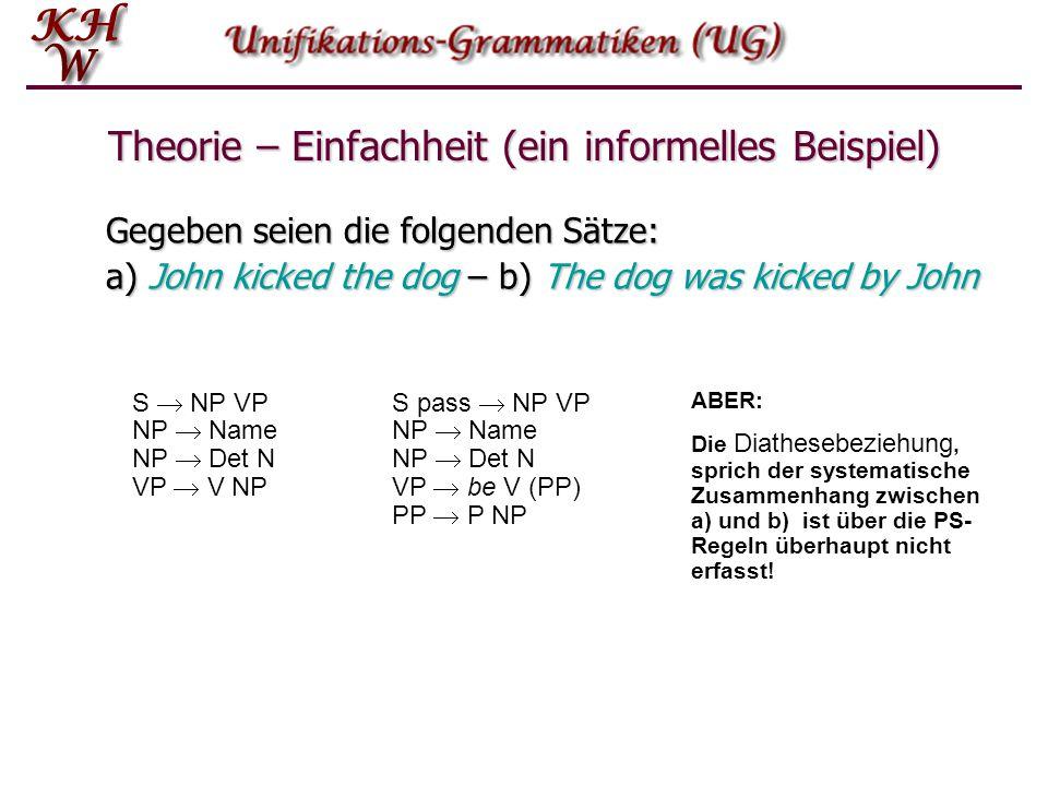 Gegeben seien die folgenden Sätze: a) John kicked the dog – b) The dog was kicked by John Theorie – Einfachheit (ein informelles Beispiel) S  NP VP N