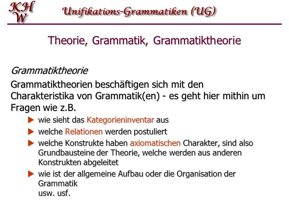 Theorie, Grammatik, Grammatiktheorie Grammatiktheorie Grammatiktheorien beschäftigen sich mit den Charakteristika von Grammatik(en) - es geht hier mit