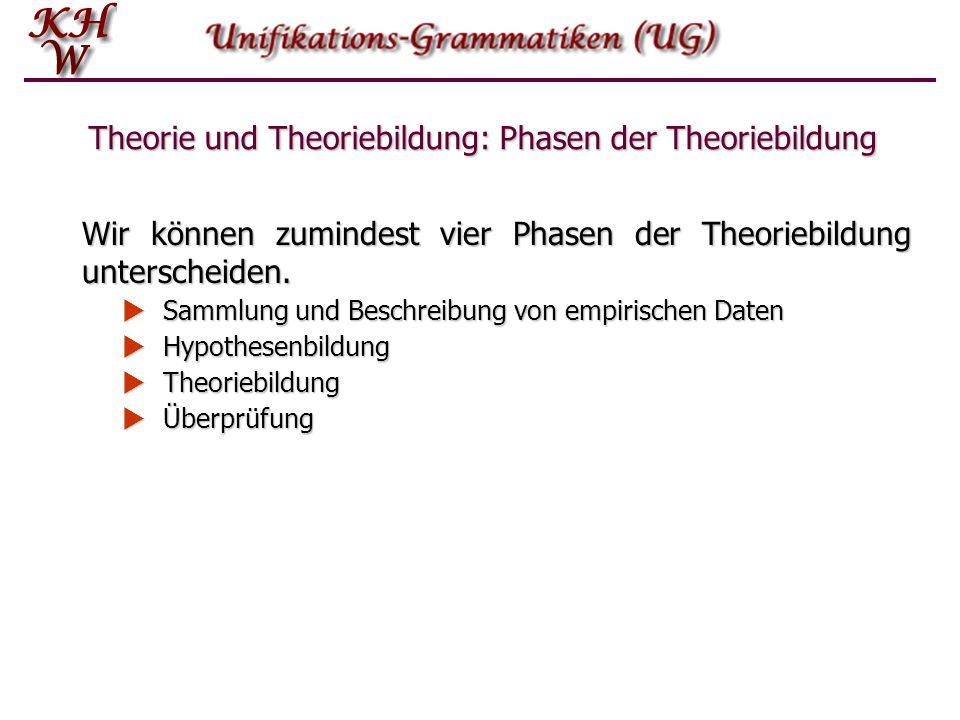 Theoriebildung in der Linguistik: ein informelles Beispiel Einführung eines theoretischen Konstruktes b, g und d sind VERSCHLUSSLAUTE: b ist ein labialer Verschlusslaut d ist ein dentaler Verschlusslaut g ist ein velarer Verschlusslaut b ist ein labialer Verschlusslaut d ist ein dentaler Verschlusslaut g ist ein velarer Verschlusslaut Theorie – Theoriebildung – Theoretisches Konstrukt