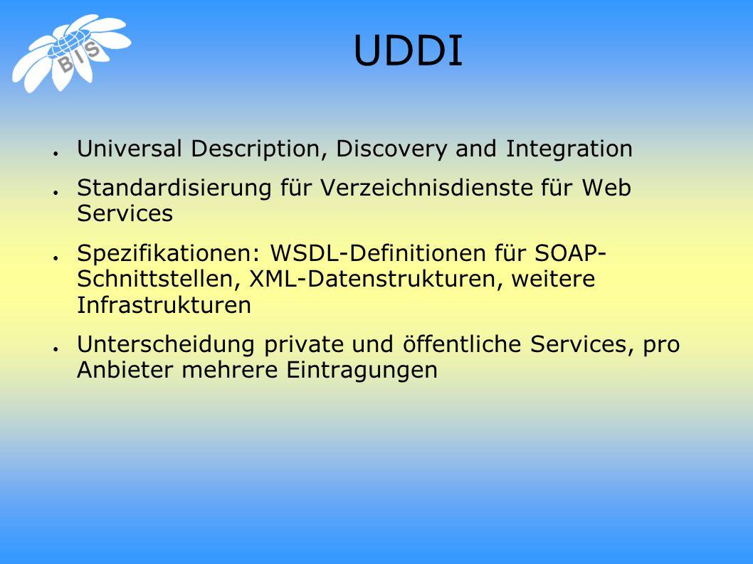 UDDI ● Universal Description, Discovery and Integration ● Standardisierung für Verzeichnisdienste für Web Services ● Spezifikationen: WSDL-Definitionen für SOAP- Schnittstellen, XML-Datenstrukturen, weitere Infrastrukturen ● Unterscheidung private und öffentliche Services, pro Anbieter mehrere Eintragungen