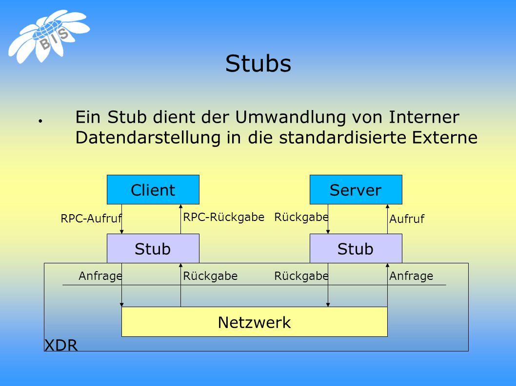Stubs ● Ein Stub dient der Umwandlung von Interner Datendarstellung in die standardisierte Externe ClientServer Stub Netzwerk Anfrage Rückgabe RPC-Aufruf RPC-Rückgabe Aufruf Rückgabe XDR
