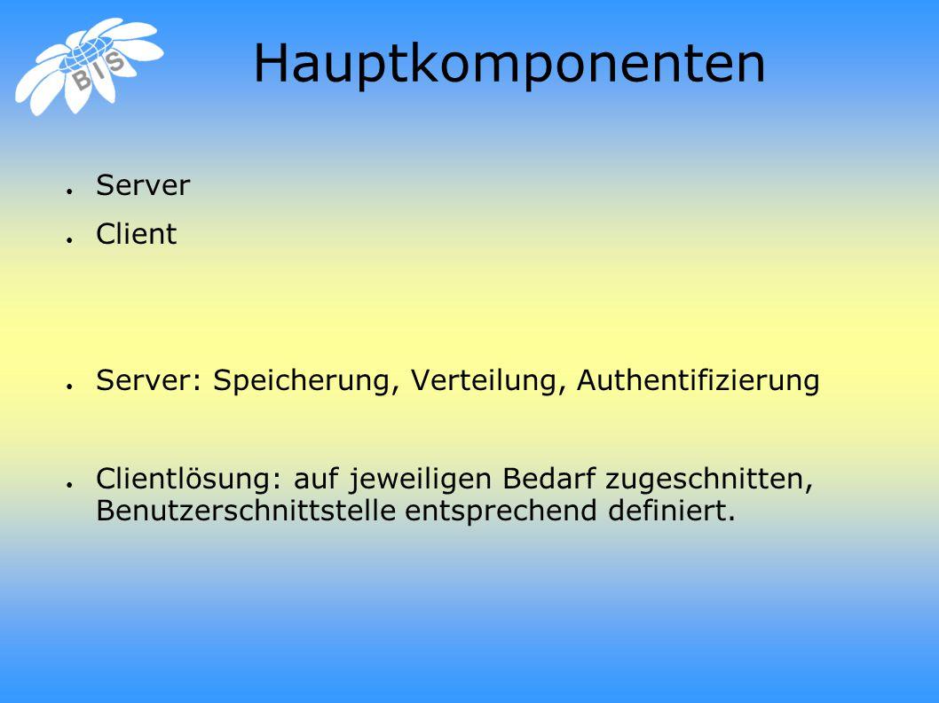 Hauptkomponenten ● Server ● Client ● Server: Speicherung, Verteilung, Authentifizierung ● Clientlösung: auf jeweiligen Bedarf zugeschnitten, Benutzerschnittstelle entsprechend definiert.