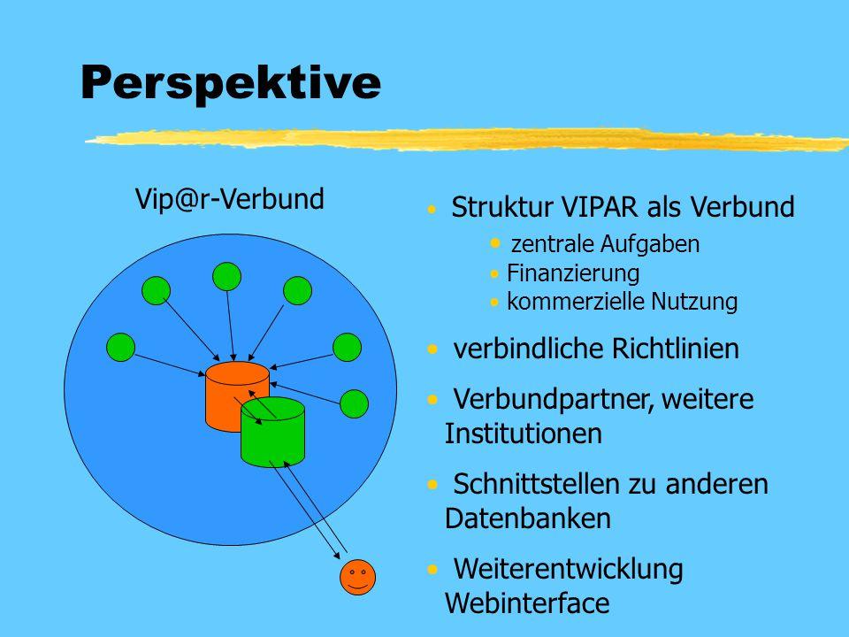 Perspektive Struktur VIPAR als Verbund zentrale Aufgaben Finanzierung kommerzielle Nutzung verbindliche Richtlinien Verbundpartner, weitere Institutionen Schnittstellen zu anderen Datenbanken Weiterentwicklung Webinterface Vip@r-Verbund
