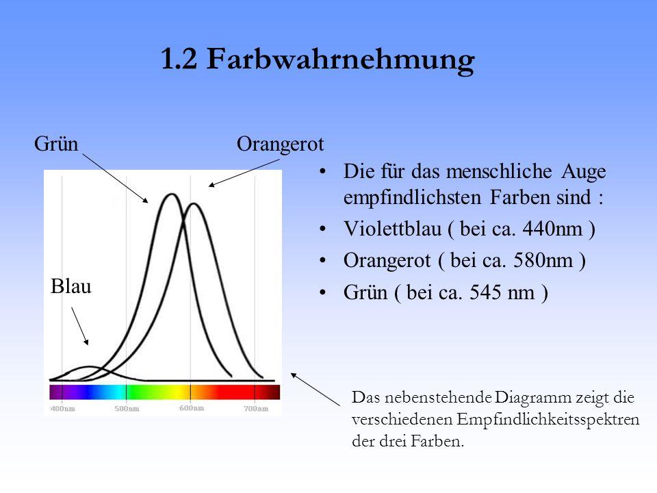 1.2 Farbwahrnehmung Die für das menschliche Auge empfindlichsten Farben sind : Violettblau ( bei ca.