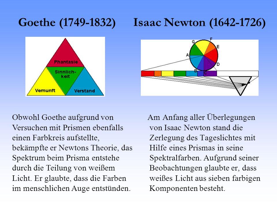 Goethe (1749-1832) Am Anfang aller Überlegungen von Isaac Newton stand die Zerlegung des Tageslichtes mit Hilfe eines Prismas in seine Spektralfarben.