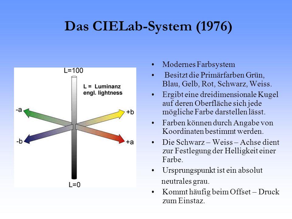 Das CIELab-System (1976) Modernes Farbsystem Besitzt die Primärfarben Grün, Blau, Gelb, Rot, Schwarz, Weiss.