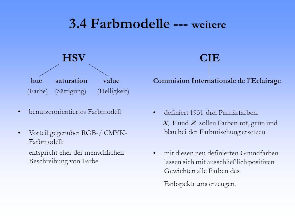 HSV hue saturation value (Farbe) (Sättigung) (Helligkeit) Commision Internationale de l Eclairage 3.4 Farbmodelle --- weitere CIE benutzerorientiertes Farbmodell Vorteil gegenüber RGB-/ CMYK- Farbmodell: entspricht eher der menschlichen Beschreibung von Farbe definiert 1931 drei Primärfarben: X, Y und Z sollen Farben rot, grün und blau bei der Farbmischung ersetzen mit diesen neu definierten Grundfarben lassen sich mit ausschließlich positiven Gewichten alle Farben des Farbspektrums erzeugen.