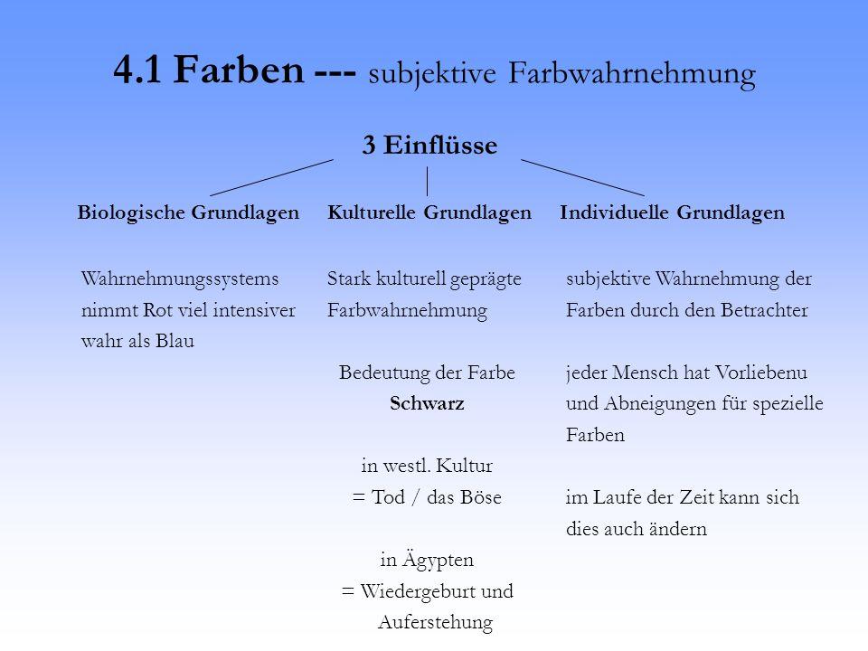 3 Einflüsse Biologische Grundlagen Kulturelle Grundlagen Individuelle Grundlagen Wahrnehmungssystems nimmt Rot viel intensiver wahr als Blau Stark kulturell geprägte Farbwahrnehmung Bedeutung der Farbe Schwarz in westl.