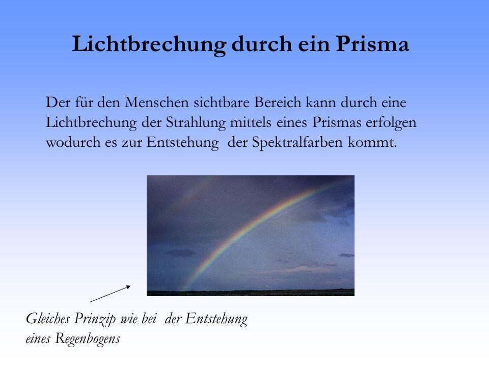 Der für den Menschen sichtbare Bereich kann durch eine Lichtbrechung der Strahlung mittels eines Prismas erfolgen wodurch es zur Entstehung der Spektralfarben kommt.