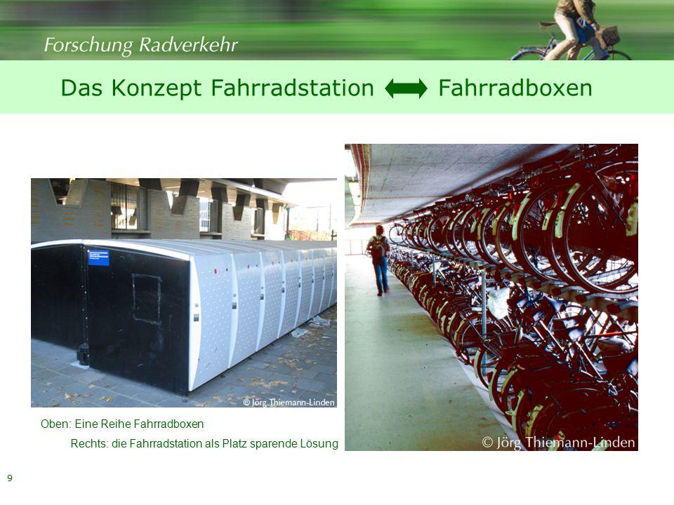 9 Das Konzept Fahrradstation Fahrradboxen Oben: Eine Reihe Fahrradboxen Rechts: die Fahrradstation als Platz sparende Lösung
