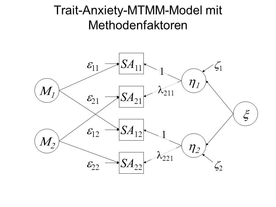Trait-Anxiety-MTMM-Model mit Methodenfaktoren SA 12 SA 21 SA 11   11  21  12 1 SA 22  22  211 1  221   11 22  