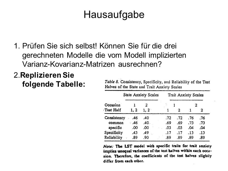 Hausaufgabe 1.Prüfen Sie sich selbst! Können Sie für die drei gerechneten Modelle die vom Modell implizierten Varianz-Kovarianz-Matrizen ausrechnen? 2