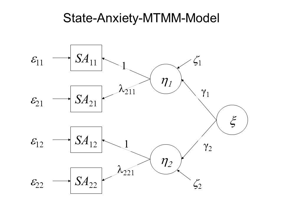 State-Anxiety-MTMM-Model SA 12 SA 21 SA 11   11  21  12 1 SA 22  22  211 1  221   11 22 γ2γ2 γ1γ1