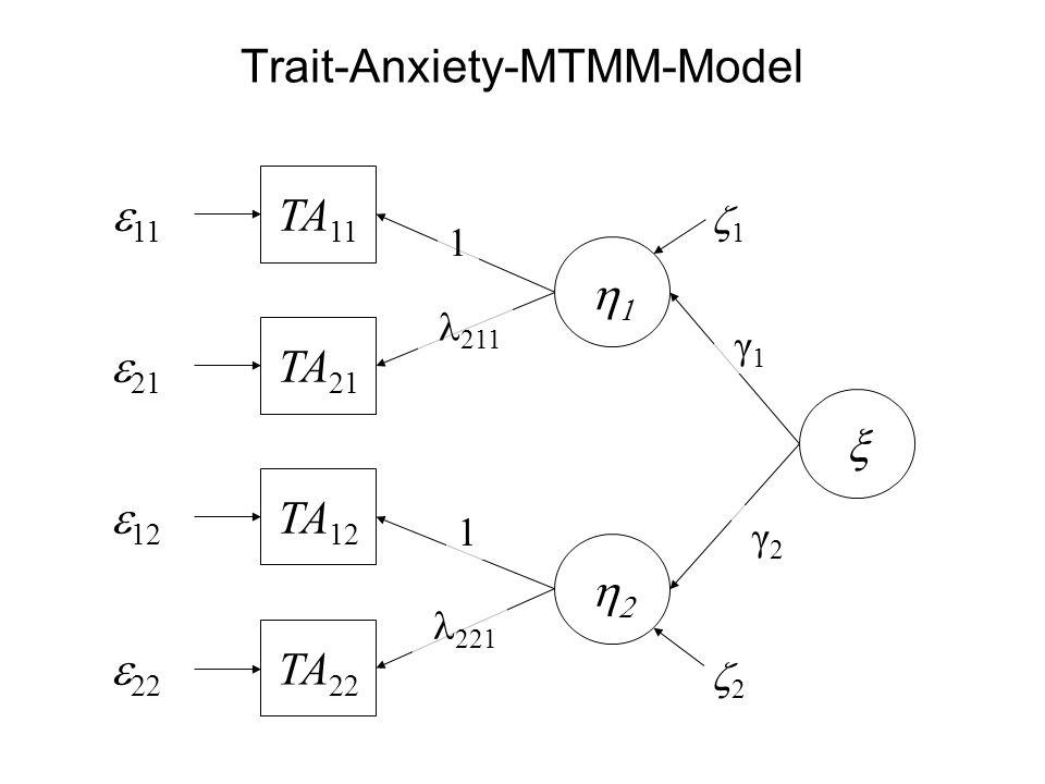 Trait-Anxiety-MTMM-Model TA 12 TA 21 TA 11   11  21  12 1 TA 22  22  211 1  221   11 22 γ1γ1 γ2γ2