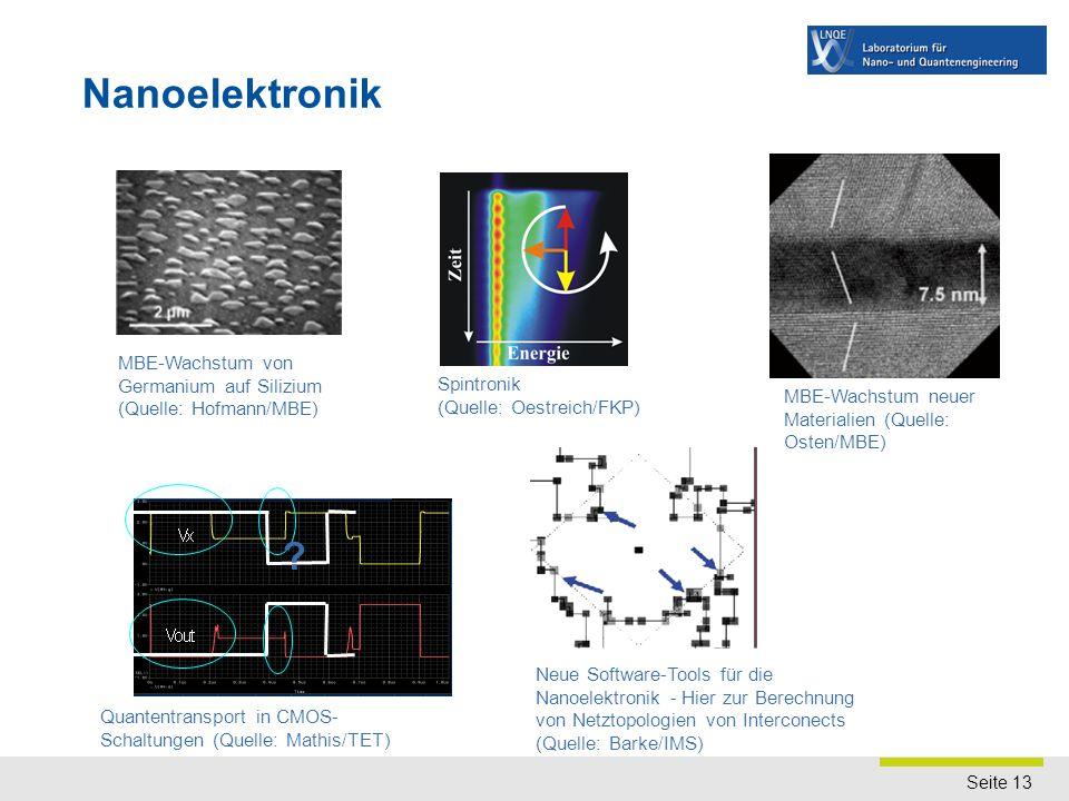 Seite 13 Nanoelektronik MBE-Wachstum neuer Materialien (Quelle: Osten/MBE) Neue Software-Tools für die Nanoelektronik - Hier zur Berechnung von Netzto