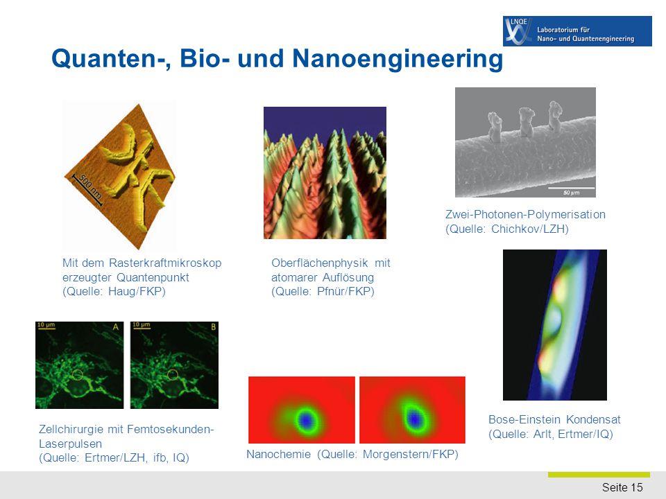 Seite 15 Quanten-, Bio- und Nanoengineering Bose-Einstein Kondensat (Quelle: Arlt, Ertmer/IQ) Mit dem Rasterkraftmikroskop erzeugter Quantenpunkt (Que