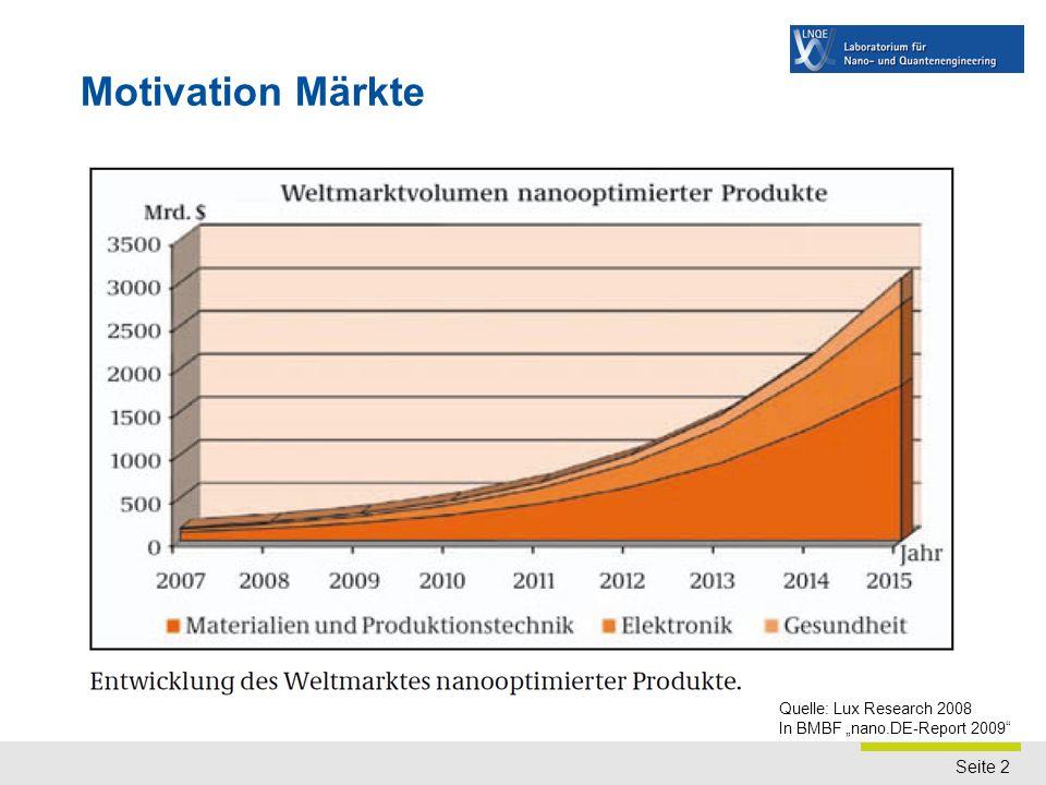 """Seite 2 Quelle: Lux Research 2008 In BMBF """"nano.DE-Report 2009"""" Marktabschätzung der Nanotechnologie weltweit Motivation Märkte"""