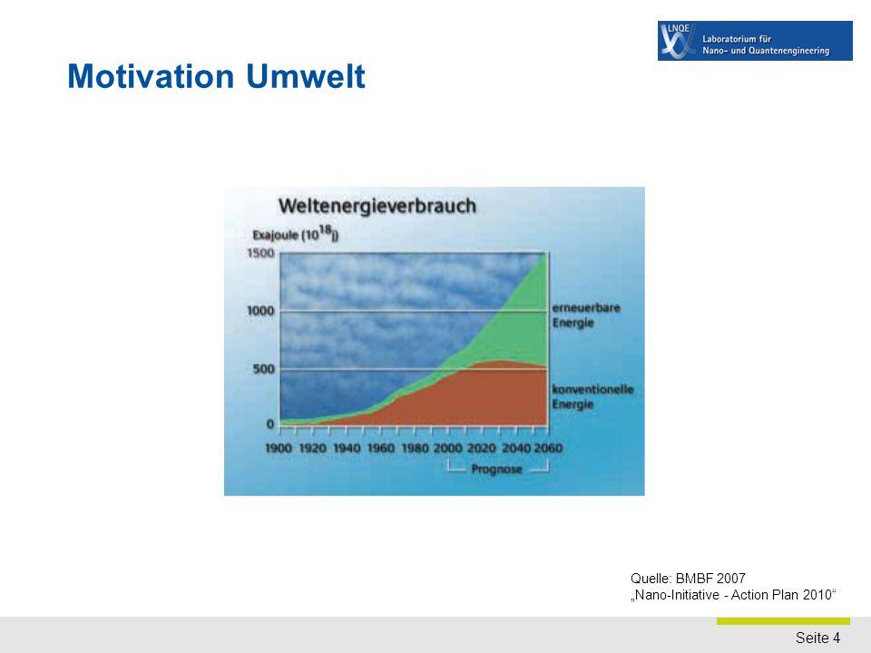 "Seite 4 Quelle: BMBF 2007 ""Nano-Initiative - Action Plan 2010"" Motivation Umwelt"