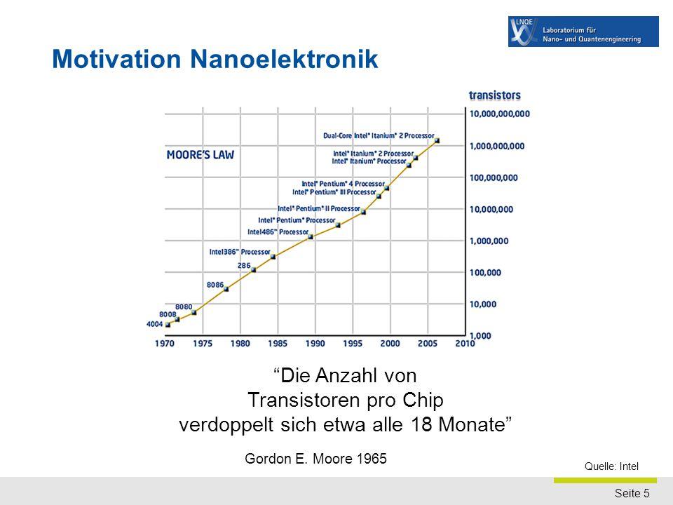 """Seite 5 """"Die Anzahl von Transistoren pro Chip verdoppelt sich etwa alle 18 Monate"""" Gordon E. Moore 1965 Quelle: Intel Motivation Nanoelektronik"""
