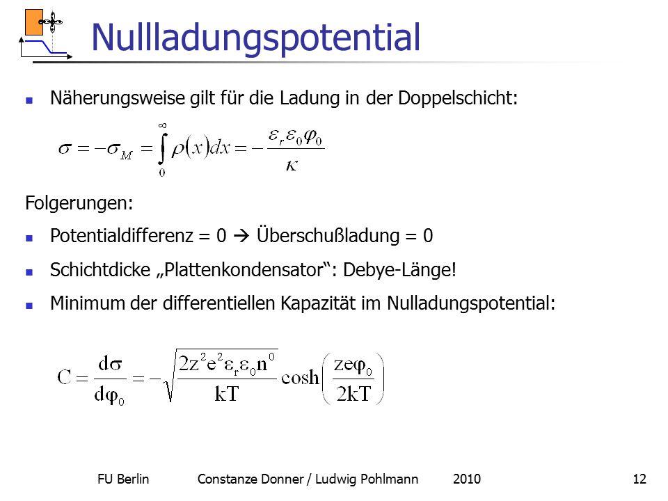 FU Berlin Constanze Donner / Ludwig Pohlmann 201012 Nullladungspotential Näherungsweise gilt für die Ladung in der Doppelschicht: Folgerungen: Potenti