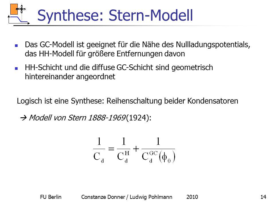 FU Berlin Constanze Donner / Ludwig Pohlmann 201014 Synthese: Stern-Modell Das GC-Modell ist geeignet für die Nähe des Nullladungspotentials, das HH-M