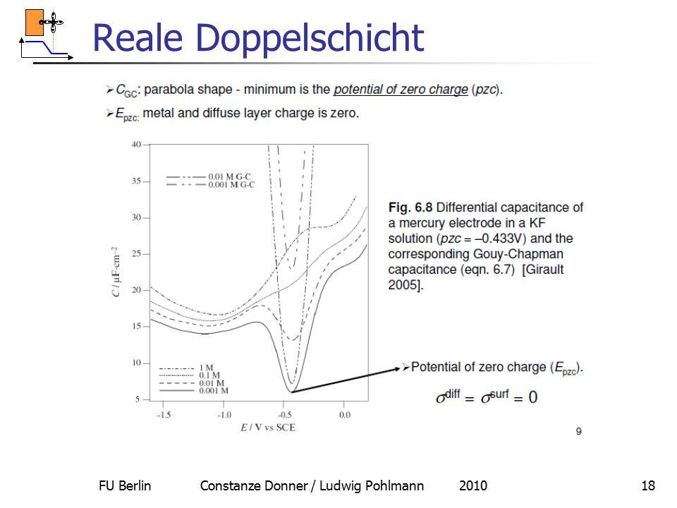 FU Berlin Constanze Donner / Ludwig Pohlmann 201018 Reale Doppelschicht