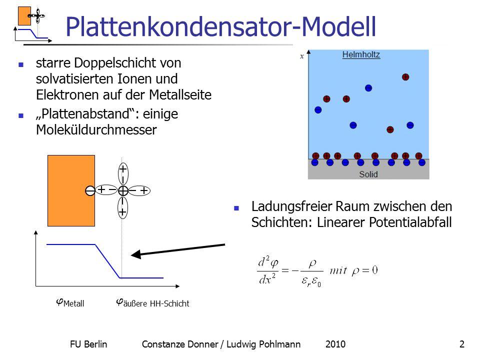 FU Berlin Constanze Donner / Ludwig Pohlmann 20102 Plattenkondensator-Modell starre Doppelschicht von solvatisierten Ionen und Elektronen auf der Meta