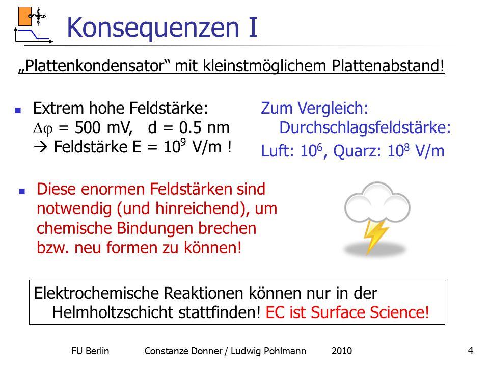 """FU Berlin Constanze Donner / Ludwig Pohlmann 20104 Konsequenzen I """"Plattenkondensator"""" mit kleinstmöglichem Plattenabstand! Extrem hohe Feldstärke: """